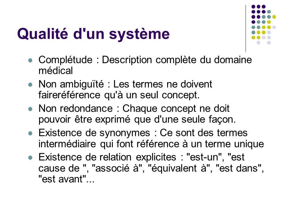 Qualité d'un système Complétude : Description complète du domaine médical Non ambiguïté : Les termes ne doivent faireréférence qu'à un seul concept. N