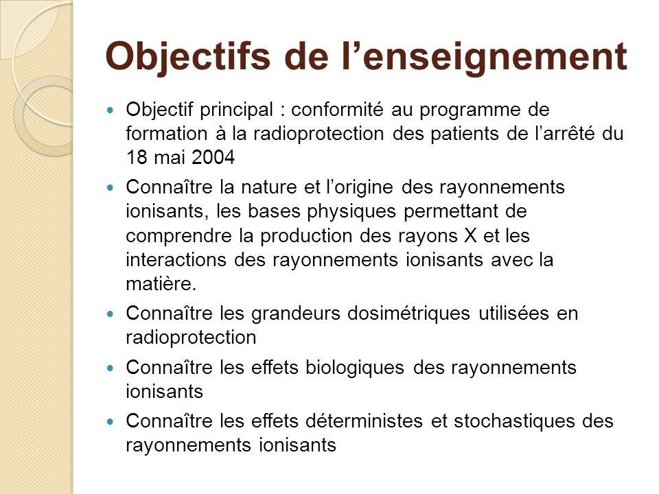 Objectifs de lenseignement Objectif principal : conformité au programme de formation à la radioprotection des patients de larrêté du 18 mai 2004 Conna