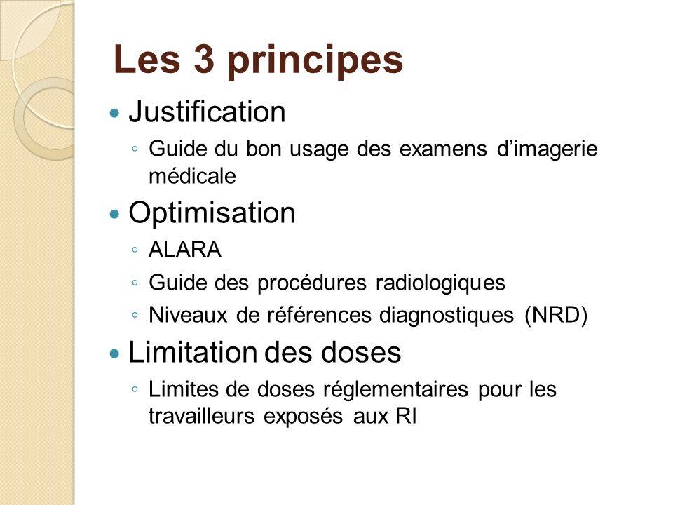 Les 3 principes Justification Guide du bon usage des examens dimagerie médicale Optimisation ALARA Guide des procédures radiologiques Niveaux de référ