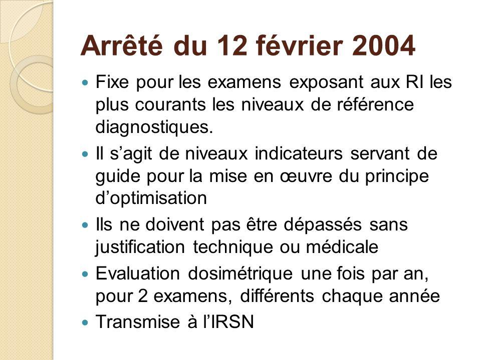 Arrêté du 12 février 2004 Fixe pour les examens exposant aux RI les plus courants les niveaux de référence diagnostiques. Il sagit de niveaux indicate