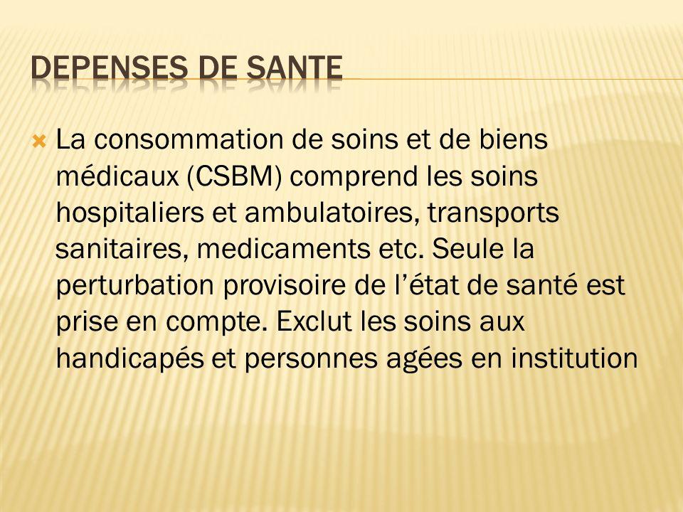 La consommation de soins et de biens médicaux (CSBM) comprend les soins hospitaliers et ambulatoires, transports sanitaires, medicaments etc. Seule la