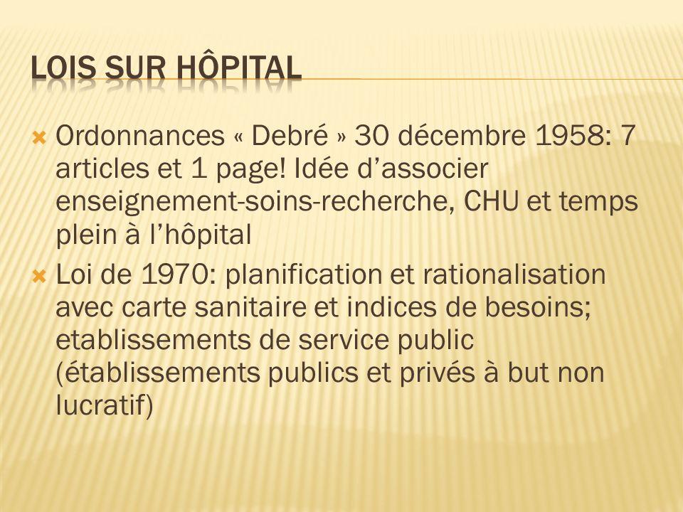 Ordonnances « Debré » 30 décembre 1958: 7 articles et 1 page! Idée dassocier enseignement-soins-recherche, CHU et temps plein à lhôpital Loi de 1970: