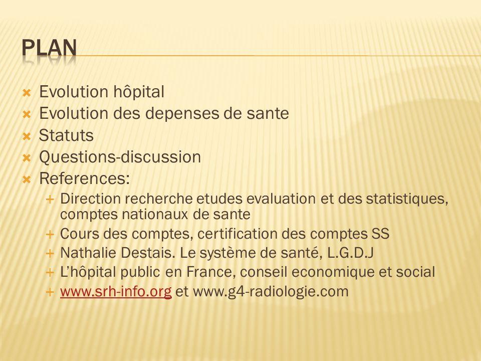 Evolution hôpital Evolution des depenses de sante Statuts Questions-discussion References: Direction recherche etudes evaluation et des statistiques,