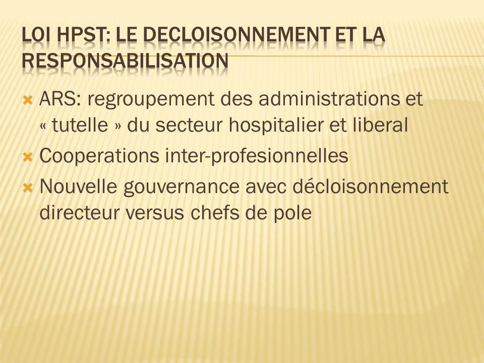 ARS: regroupement des administrations et « tutelle » du secteur hospitalier et liberal Cooperations inter-profesionnelles Nouvelle gouvernance avec dé
