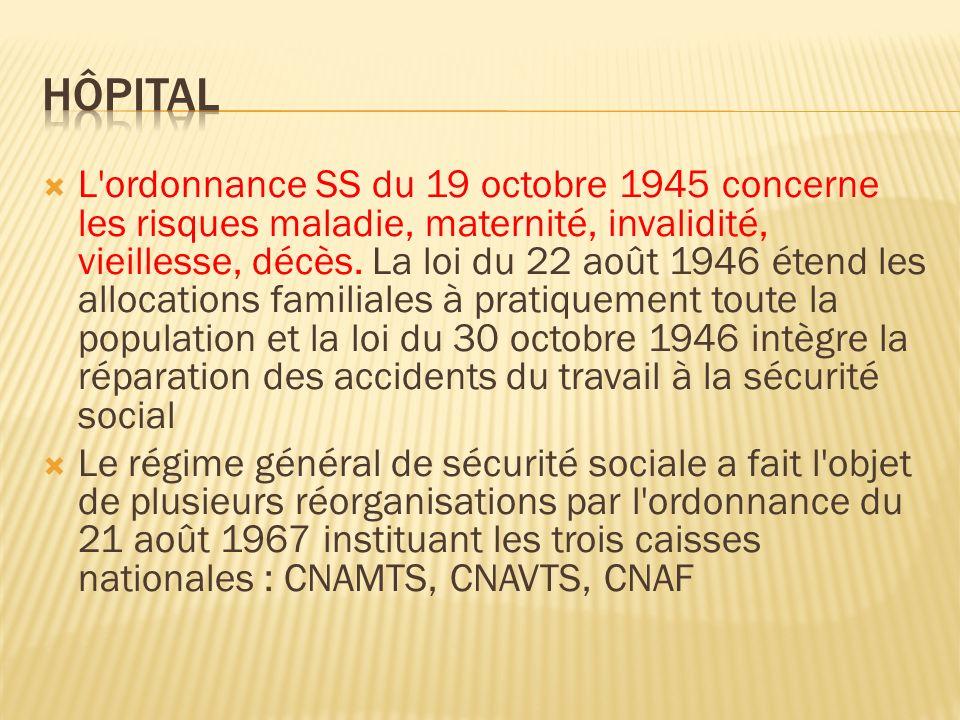 L'ordonnance SS du 19 octobre 1945 concerne les risques maladie, maternité, invalidité, vieillesse, décès. La loi du 22 août 1946 étend les allocation