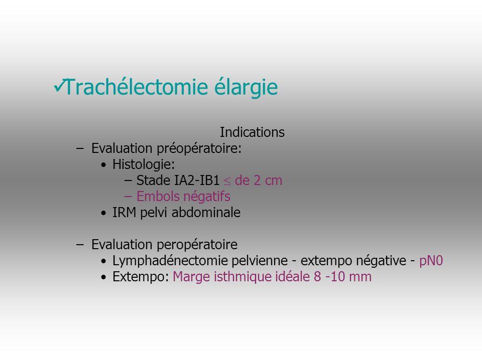 3- Conisation = lésion de carcinome épidermoide infiltrant sur 3 mm dépaisseur dimension maximale de 10 mm Mme J a 45 ans, 5 enfants.