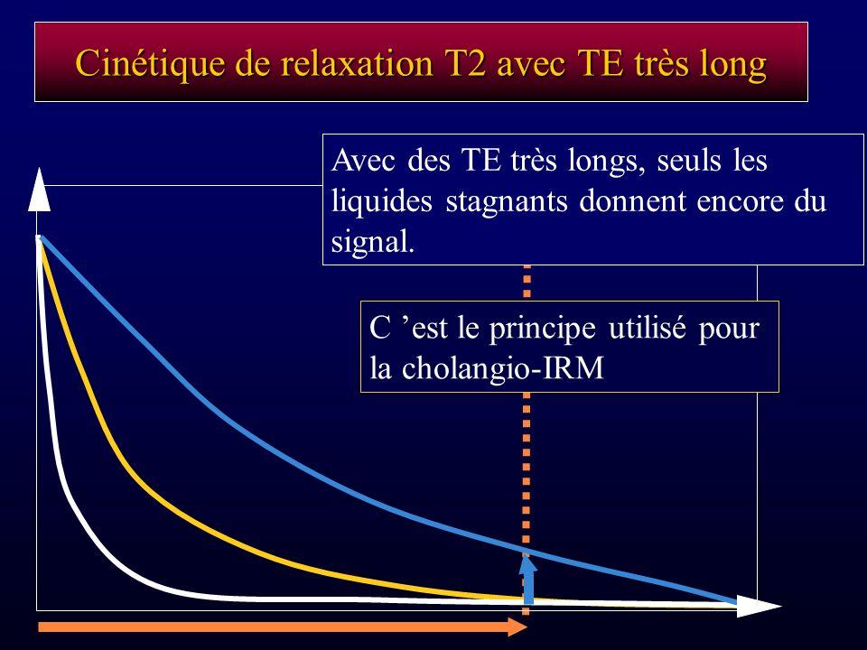 Cinétique de relaxation T2 avec TE très long Avec des TE très longs, seuls les liquides stagnants donnent encore du signal. C est le principe utilisé