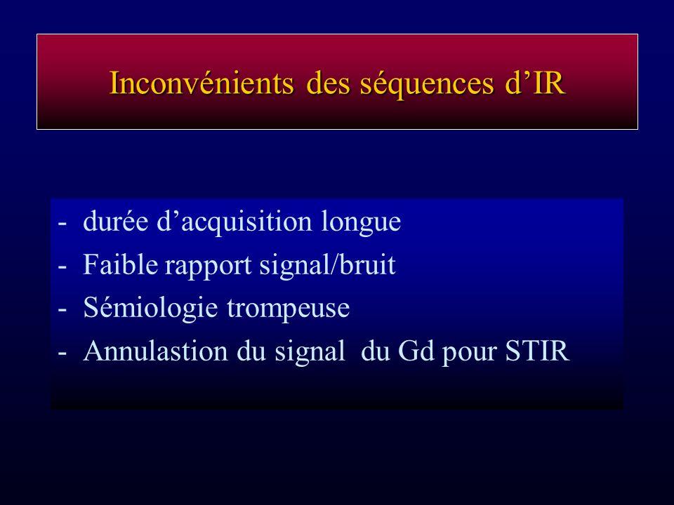 Inconvénients des séquences dIR -durée dacquisition longue -Faible rapport signal/bruit -Sémiologie trompeuse -Annulastion du signal du Gd pour STIR