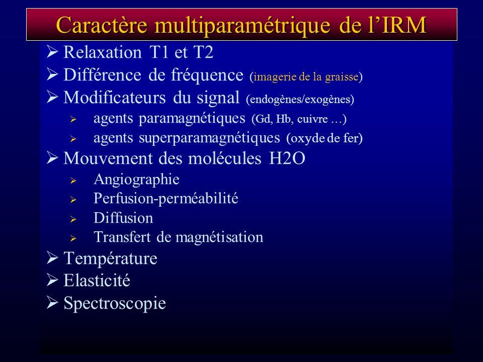 Caractère multiparamétrique de lIRM Relaxation T1 et T2 Différence de fréquence (imagerie de la graisse) Modificateurs du signal (endogènes/exogènes)