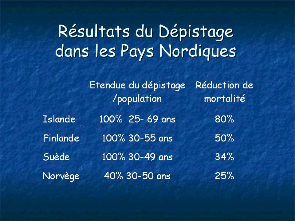 Etat du dépistage en France Réalisé sur demande de la patiente ou sur proposition du médecin : Réalisé sur demande de la patiente ou sur proposition du médecin : Dépistage individuel ou opportuniste ou spontané Dépistage individuel ou opportuniste ou spontané Largement répandu : Largement répandu : 6 Millions de frottis /an (5.405.402 en 2000) 6 Millions de frottis /an (5.405.402 en 2000) 60% de la population en bénéficie 60% de la population en bénéficie 50% de 50 à 55 ans 50% de 50 à 55 ans 20% > 60 ans 20% > 60 ans La solution : Dépistage organisé !
