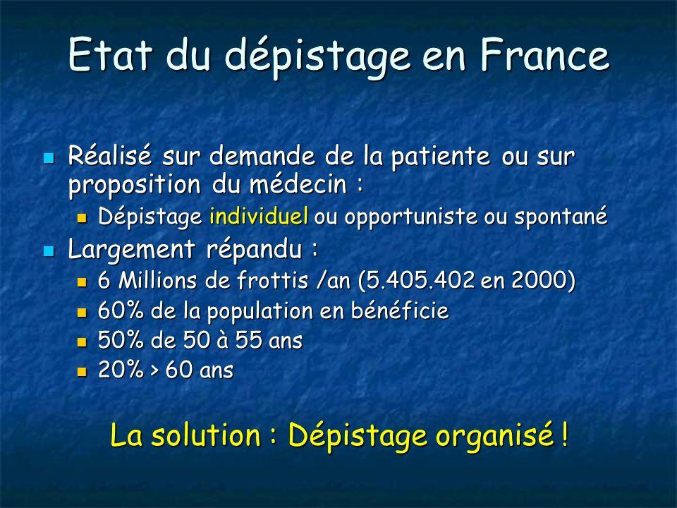 Etat du dépistage en France Réalisé sur demande de la patiente ou sur proposition du médecin : Réalisé sur demande de la patiente ou sur proposition d