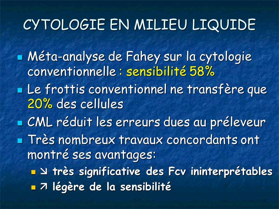 CYTOLOGIE EN MILIEU LIQUIDE Méta-analyse de Fahey sur la cytologie conventionnelle : sensibilité 58% Méta-analyse de Fahey sur la cytologie convention