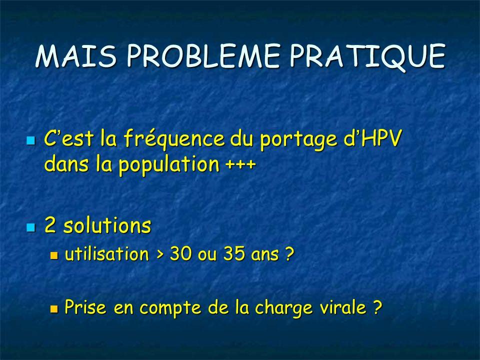 MAIS PROBLEME PRATIQUE C est la fréquence du portage d HPV dans la population +++ C est la fréquence du portage d HPV dans la population +++ 2 solutio