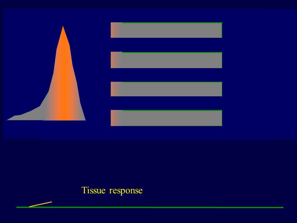 Résumé Imagerie fonctionnelle DCE-MRI Analyse qualitative ou quantitative En quantitatif nécessité de ligne de base et de correction du signal et dun modèle mathématique Nécessité dune bande de saturation en amont Dépend de la résolution temporelle et de la durée dobservation Acquisition en pondération T1 en corps entier Acquisition en pondération T2* en neurologie Application en pathologie ischémique et tumorale
