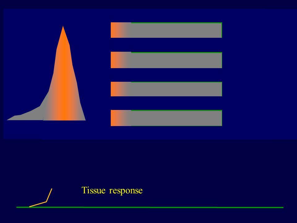 Résolution temporelle - échantillonage
