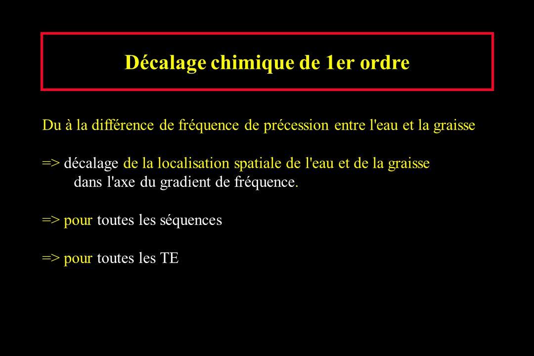 Décalage chimique de 1er ordre Du à la différence de fréquence de précession entre l'eau et la graisse => décalage de la localisation spatiale de l'ea