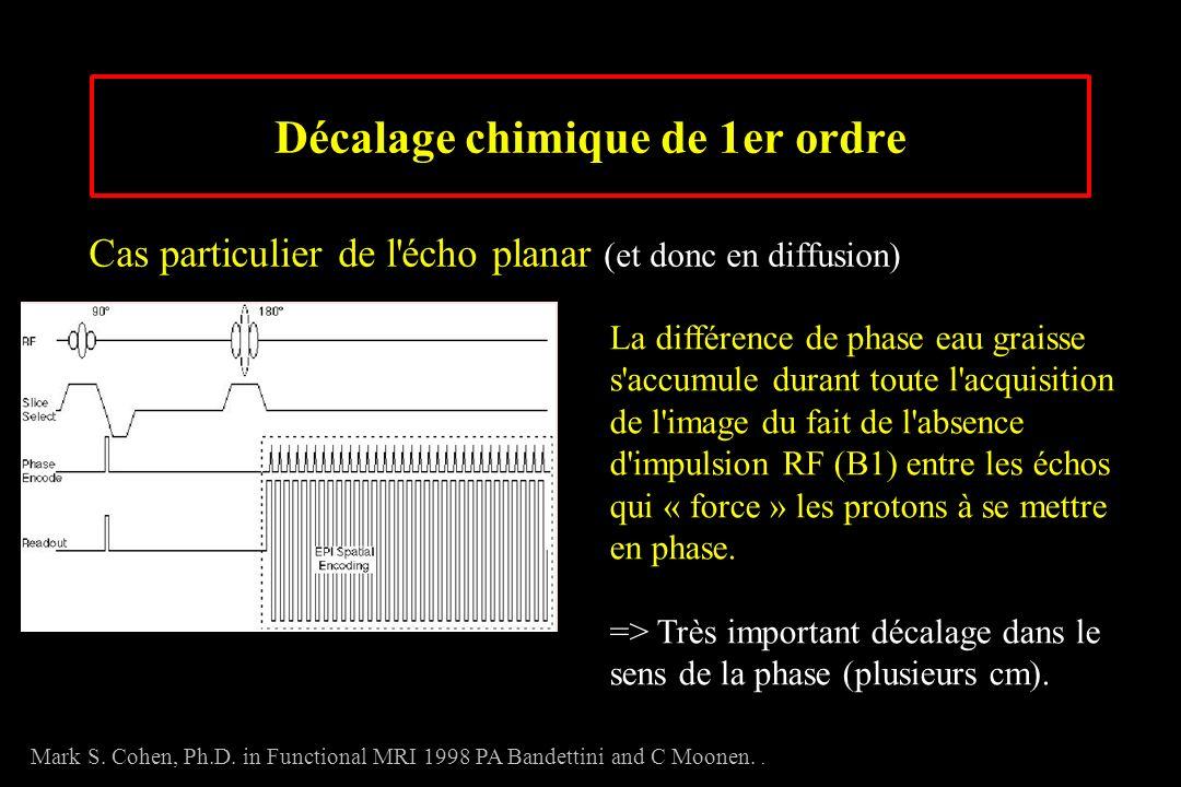 Décalage chimique de 1er ordre Cas particulier de l'écho planar (et donc en diffusion) Mark S. Cohen, Ph.D. in Functional MRI 1998 PA Bandettini and C