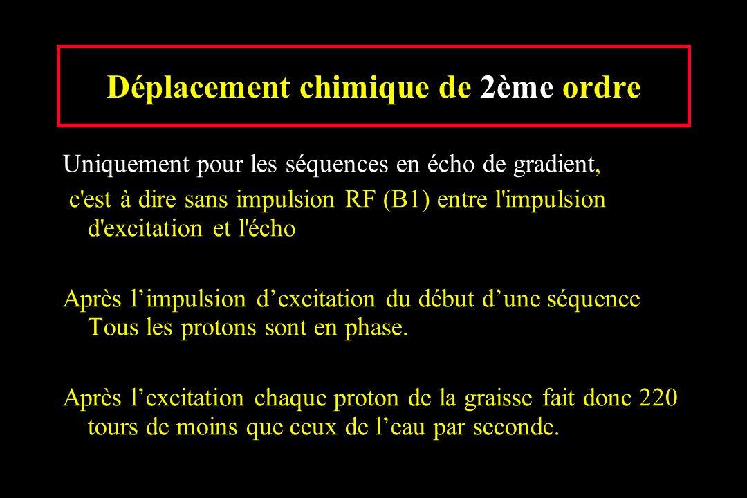 Déplacement chimique de 2ème ordre Uniquement pour les séquences en écho de gradient, c'est à dire sans impulsion RF (B1) entre l'impulsion d'excitati