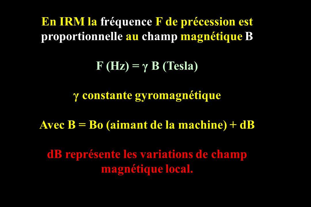 En IRM la fréquence F de précession est proportionnelle au champ magnétique B F (Hz) = γ B (Tesla) γ constante gyromagnétique Avec B = Bo (aimant de l