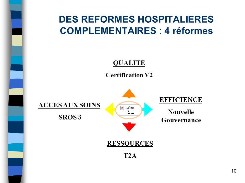 10 DES REFORMES HOSPITALIERES COMPLEMENTAIRES : 4 réformes ACCES AUX SOINS SROS 3 QUALITE Certification V2 EFFICIENCE Nouvelle Gouvernance RESSOURCES