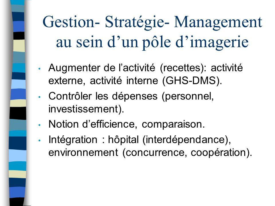 Gestion- Stratégie- Management au sein dun pôle dimagerie Augmenter de lactivité (recettes): activité externe, activité interne (GHS-DMS). Contrôler l