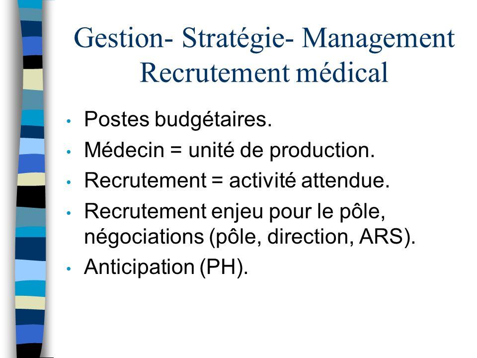 Gestion- Stratégie- Management Recrutement médical Postes budgétaires. Médecin = unité de production. Recrutement = activité attendue. Recrutement enj