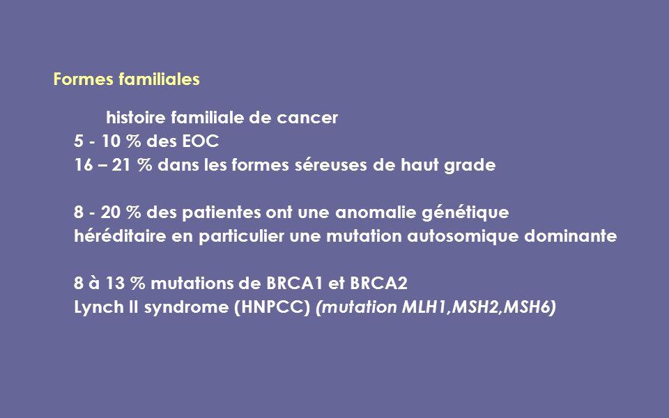 Formes familiales histoire familiale de cancer 5 - 10 % des EOC 16 – 21 % dans les formes séreuses de haut grade 8 - 20 % des patientes ont une anomalie génétique héréditaire en particulier une mutation autosomique dominante 8 à 13 % mutations de BRCA1 et BRCA2 Lynch II syndrome (HNPCC) (mutation MLH1,MSH2,MSH6)