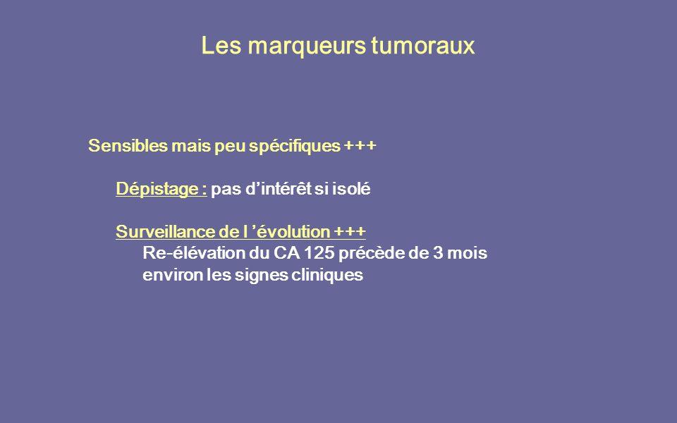 Les marqueurs tumoraux Sensibles mais peu spécifiques +++ Dépistage : pas dintérêt si isolé Surveillance de l évolution +++ Re-élévation du CA 125 précède de 3 mois environ les signes cliniques