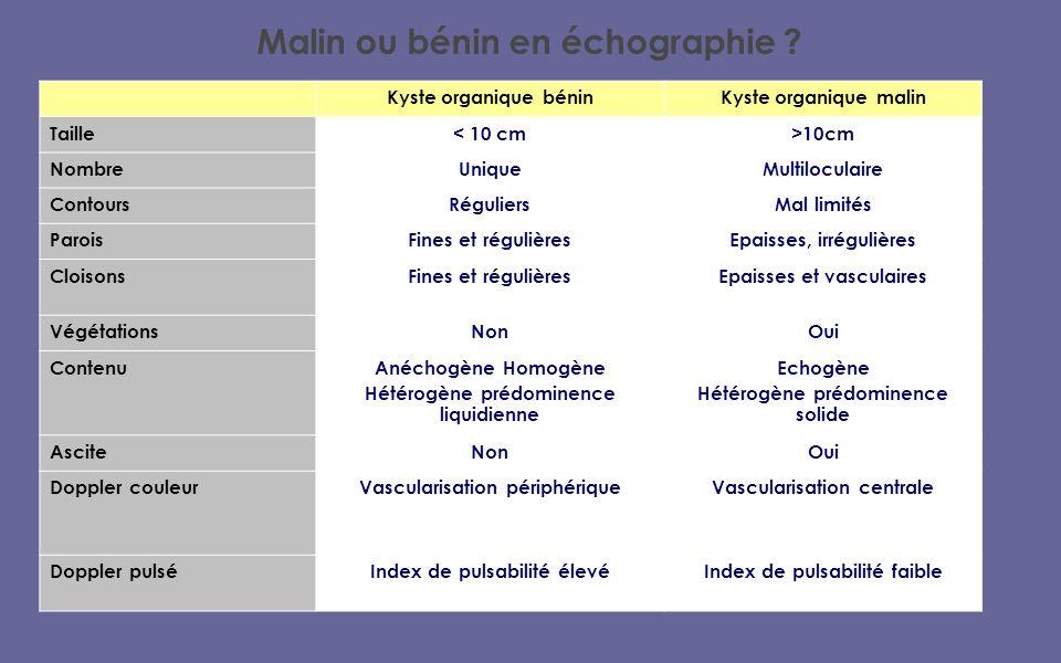 Malin ou bénin en échographie .