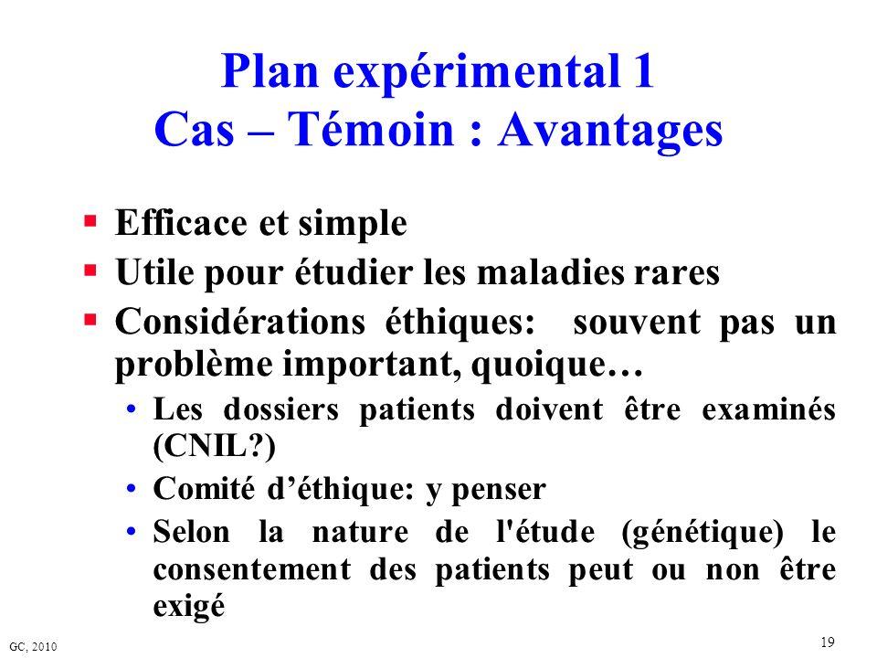 GC, 2010 19 Plan expérimental 1 Cas – Témoin : Avantages Efficace et simple Utile pour étudier les maladies rares Considérations éthiques: souvent pas