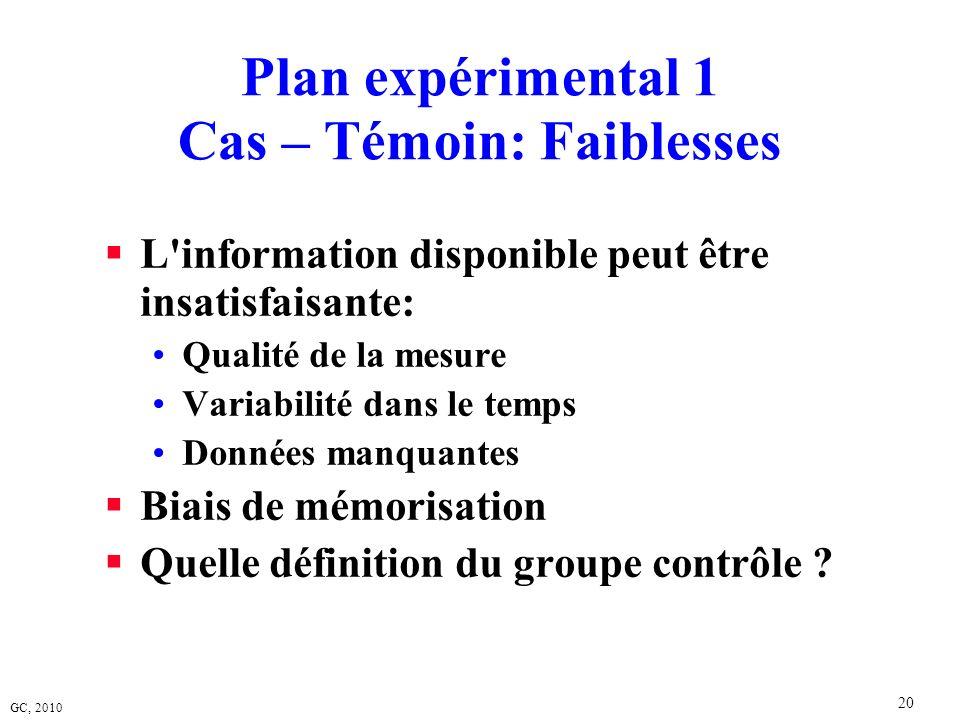 GC, 2010 20 Plan expérimental 1 Cas – Témoin: Faiblesses L'information disponible peut être insatisfaisante: Qualité de la mesure Variabilité dans le
