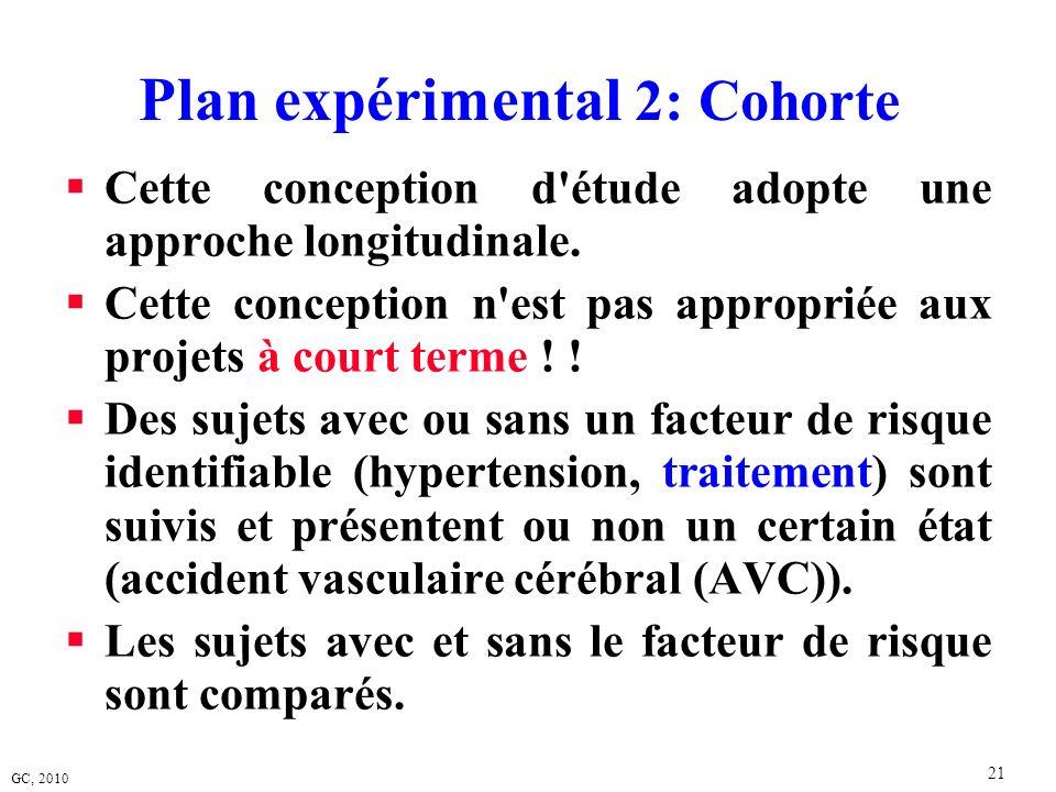 GC, 2010 21 Plan expérimental 2: Cohorte Cette conception d'étude adopte une approche longitudinale. Cette conception n'est pas appropriée aux projets