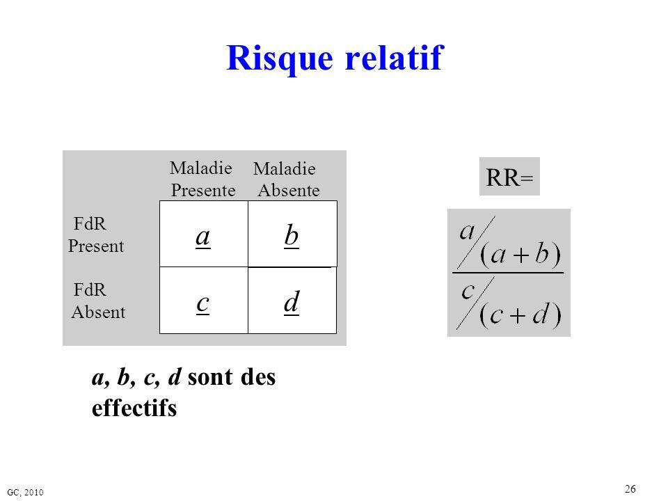GC, 2010 26 Risque relatif a, b, c, d sont des effectifs Maladie Presente d Maladie Absente FdR Present FdR Absent ba c RR =