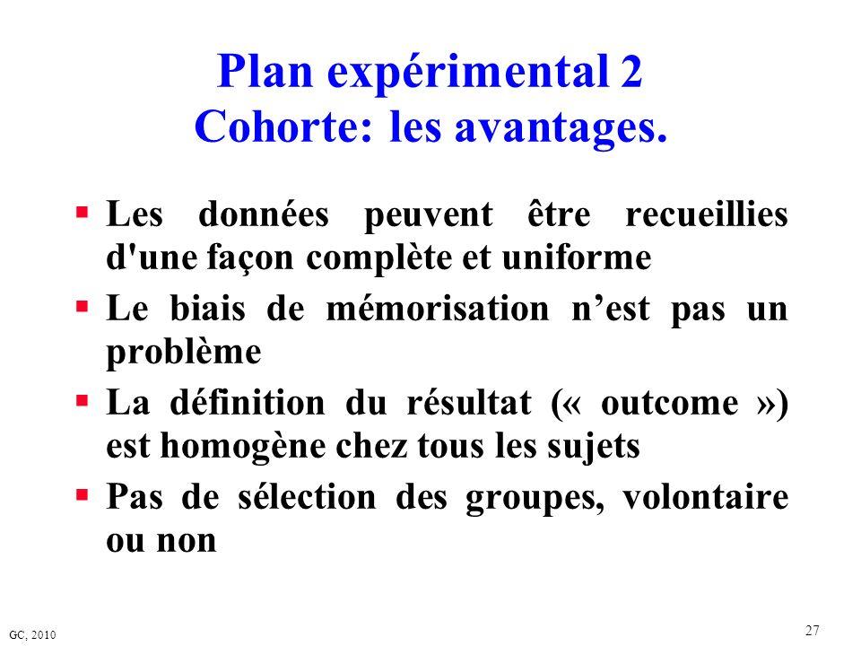 GC, 2010 27 Plan expérimental 2 Cohorte: les avantages. Les données peuvent être recueillies d'une façon complète et uniforme Le biais de mémorisation