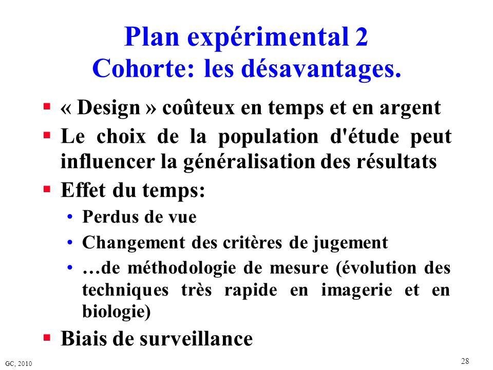 GC, 2010 28 Plan expérimental 2 Cohorte: les désavantages. « Design » coûteux en temps et en argent Le choix de la population d'étude peut influencer