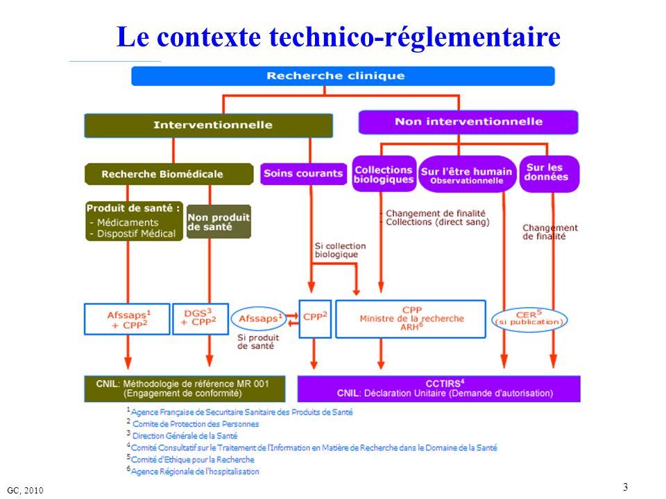 GC, 2010 3 Le contexte technico-réglementaire