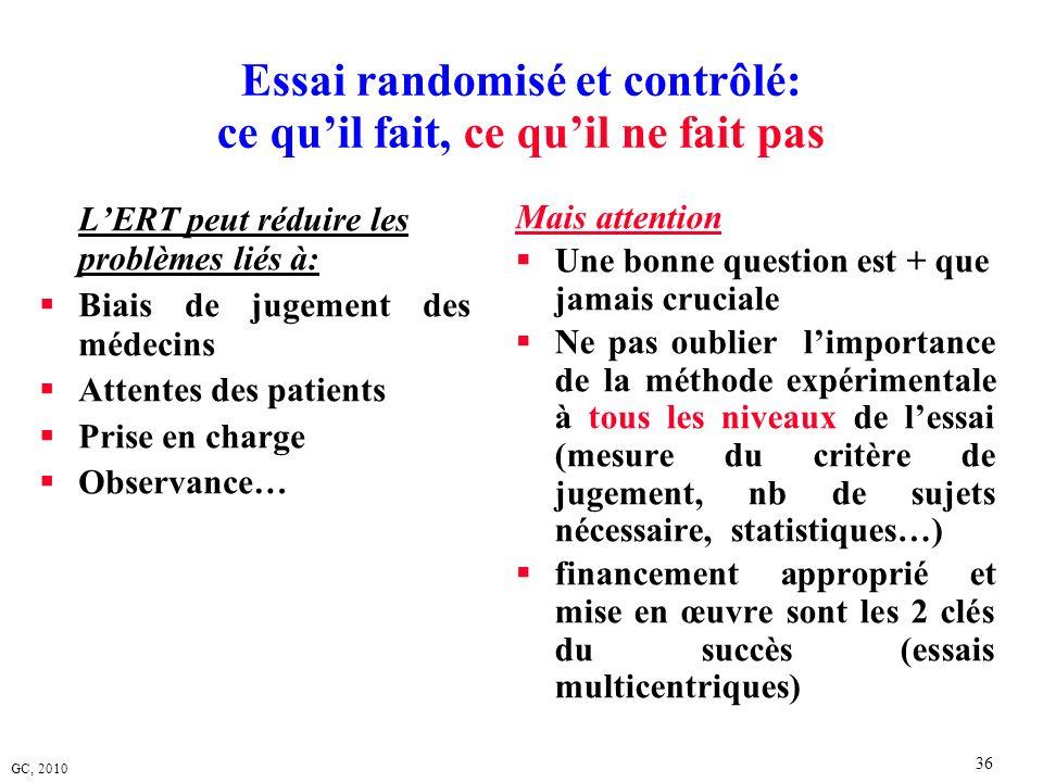 GC, 2010 36 Essai randomisé et contrôlé: ce quil fait, ce quil ne fait pas LERT peut réduire les problèmes liés à: Biais de jugement des médecins Atte