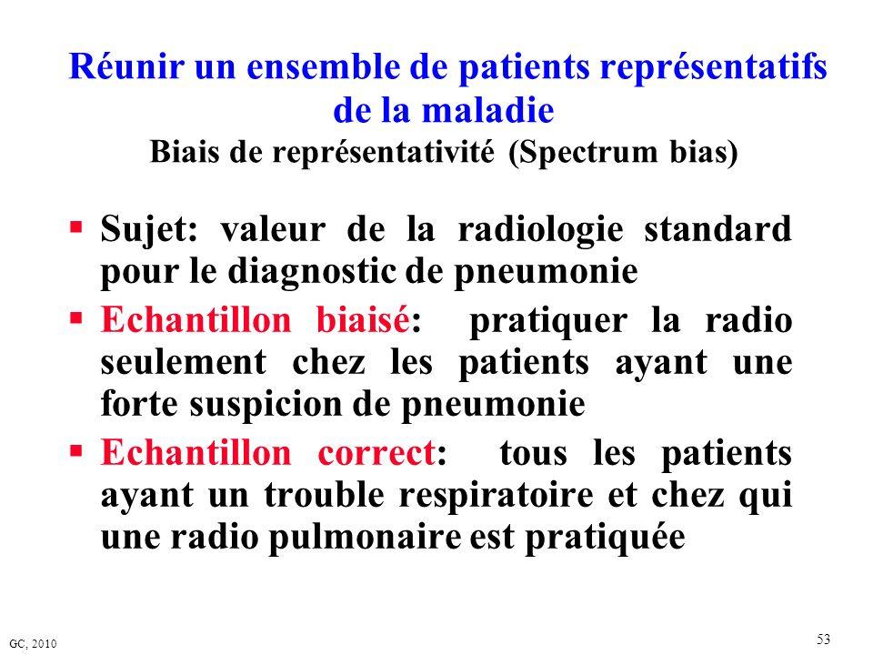 GC, 2010 53 Réunir un ensemble de patients représentatifs de la maladie Biais de représentativité (Spectrum bias) Sujet: valeur de la radiologie stand