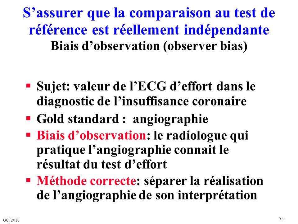 GC, 2010 55 Sujet: valeur de lECG deffort dans le diagnostic de linsuffisance coronaire Gold standard : angiographie Biais dobservation: le radiologue