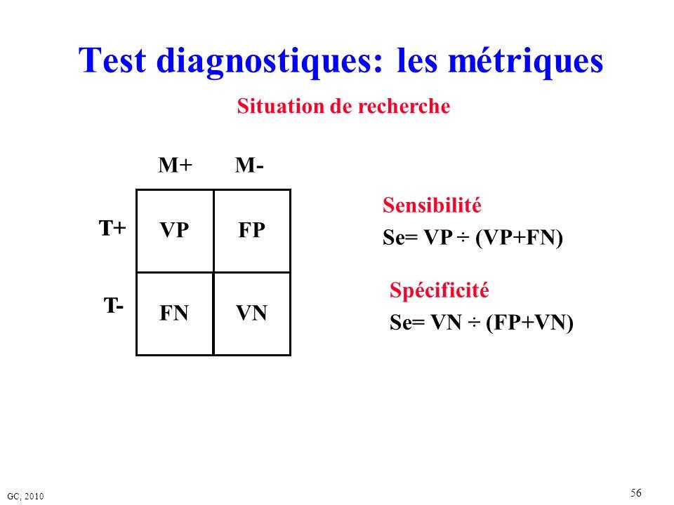 GC, 2010 56 Test diagnostiques: les métriques M+ T+ T- VP FN Sensibilité Se= VP ÷ (VP+FN) M- FP VN Spécificité Se= VN ÷ (FP+VN) T- T+ Situation de rec