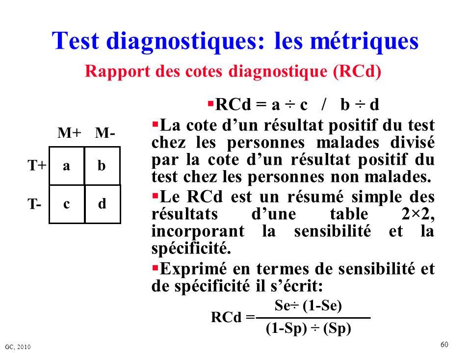 GC, 2010 60 Test diagnostiques: les métriques RCd = a ÷ c / b ÷ d La cote dun résultat positif du test chez les personnes malades divisé par la cote d