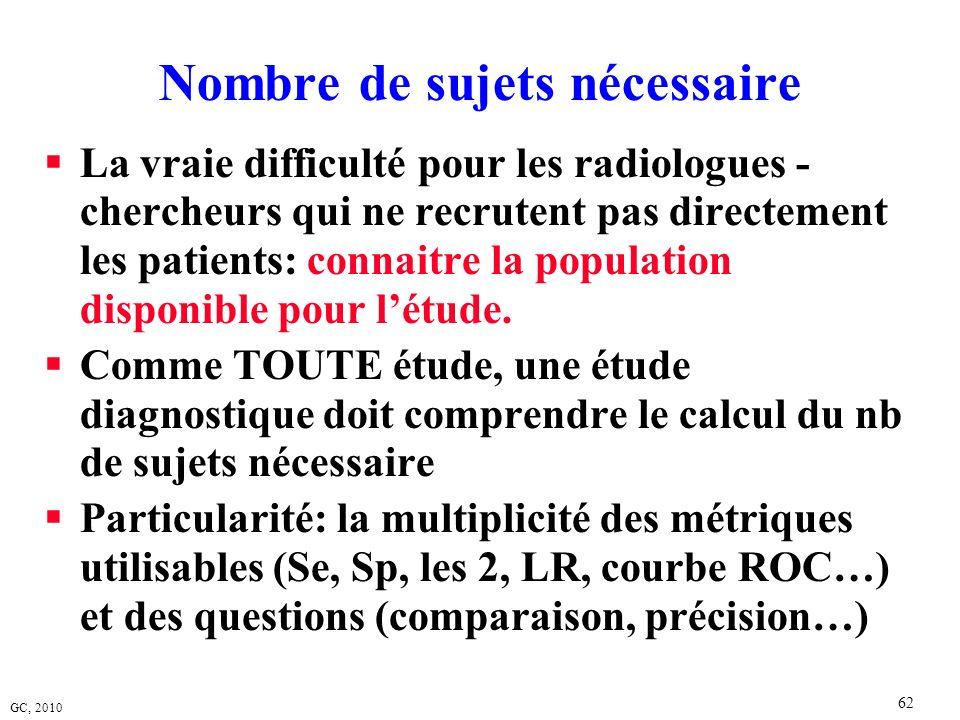 GC, 2010 62 Nombre de sujets nécessaire La vraie difficulté pour les radiologues - chercheurs qui ne recrutent pas directement les patients: connaitre