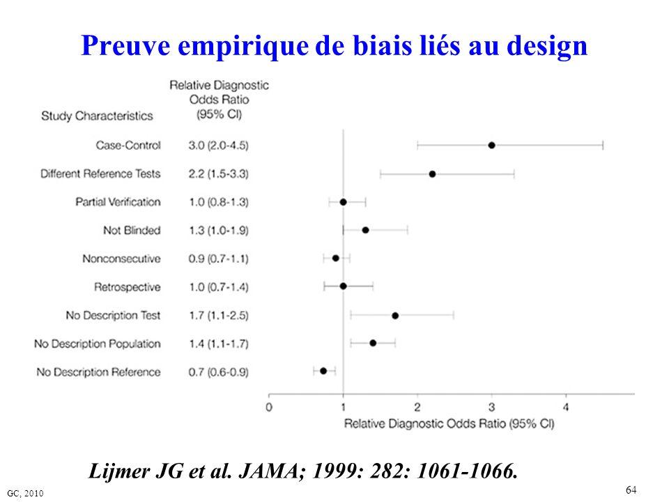 GC, 2010 64 Preuve empirique de biais liés au design Lijmer JG et al. JAMA; 1999: 282: 1061-1066.