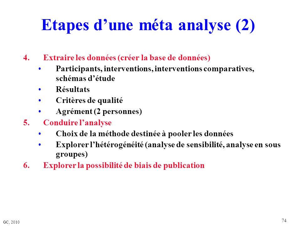 GC, 2010 74 Etapes dune méta analyse (2) 4.Extraire les données (créer la base de données) Participants, interventions, interventions comparatives, sc