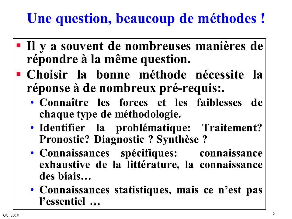 GC, 2010 59 Test diagnostiques: les métriques ab M+M- Situation clinique: les rapports de vraisemblance (RV) -2- Total M+ Total M- T+ a ÷ Total(M+) b ÷ Total(M-) RV+ = dc c ÷ Total(M+) d ÷ Total(M-) RV- = T- Test douteux e ÷ Total(M+) f ÷ Total(M-) RV d = fe