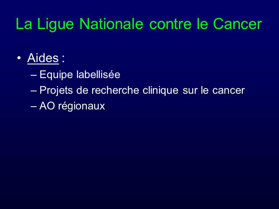 La Ligue Nationale contre le Cancer Aides : –Equipe labellisée –Projets de recherche clinique sur le cancer –AO régionaux