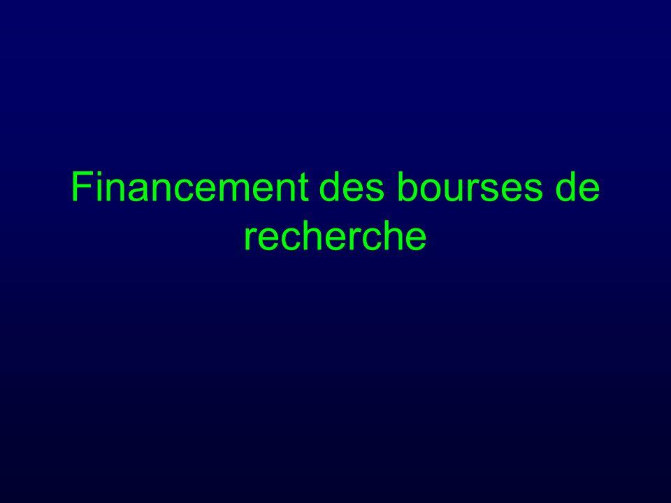 Financement des bourses de recherche