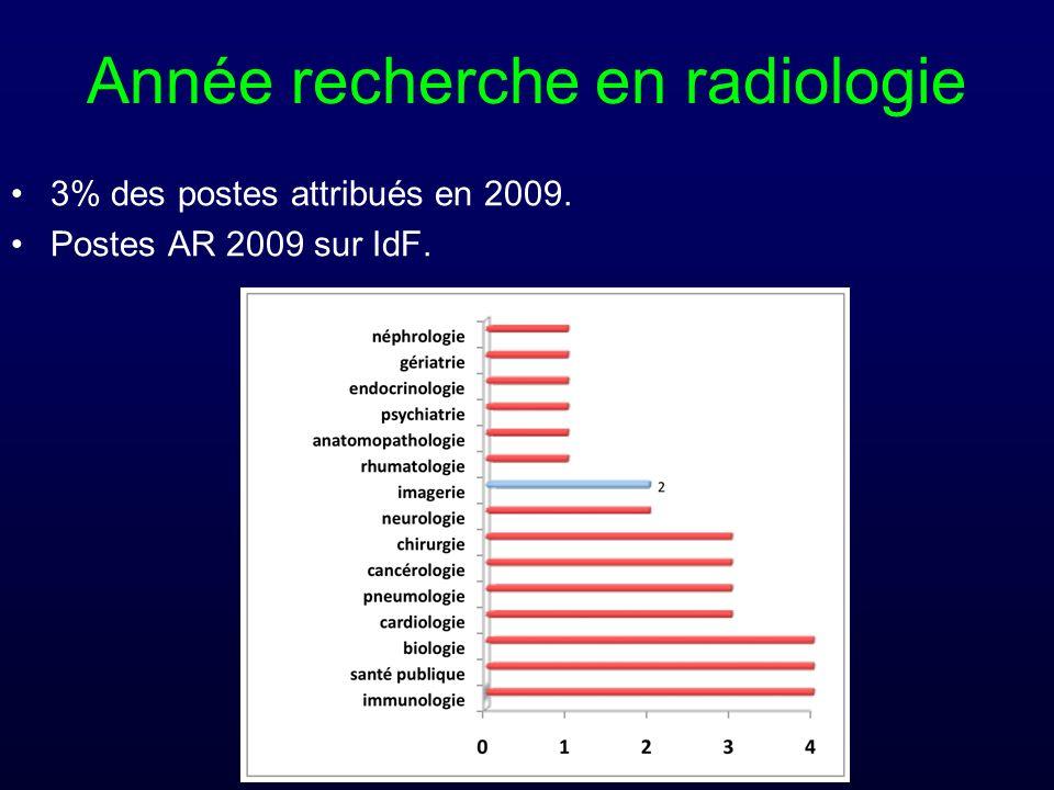 Année recherche en radiologie 3% des postes attribués en 2009. Postes AR 2009 sur IdF.