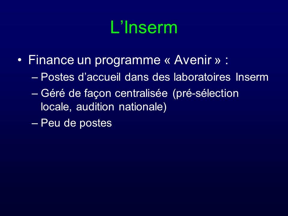 LInserm Finance un programme « Avenir » : –Postes daccueil dans des laboratoires Inserm –Géré de façon centralisée (pré-sélection locale, audition nationale) –Peu de postes