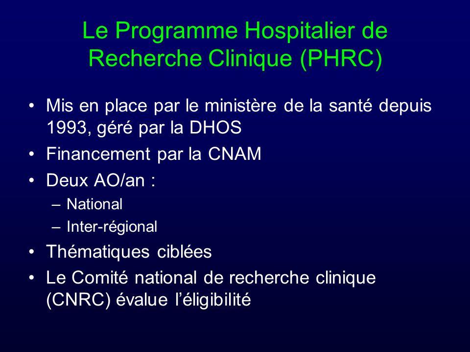 Le Programme Hospitalier de Recherche Clinique (PHRC) Mis en place par le ministère de la santé depuis 1993, géré par la DHOS Financement par la CNAM Deux AO/an : –National –Inter-régional Thématiques ciblées Le Comité national de recherche clinique (CNRC) évalue léligibilité